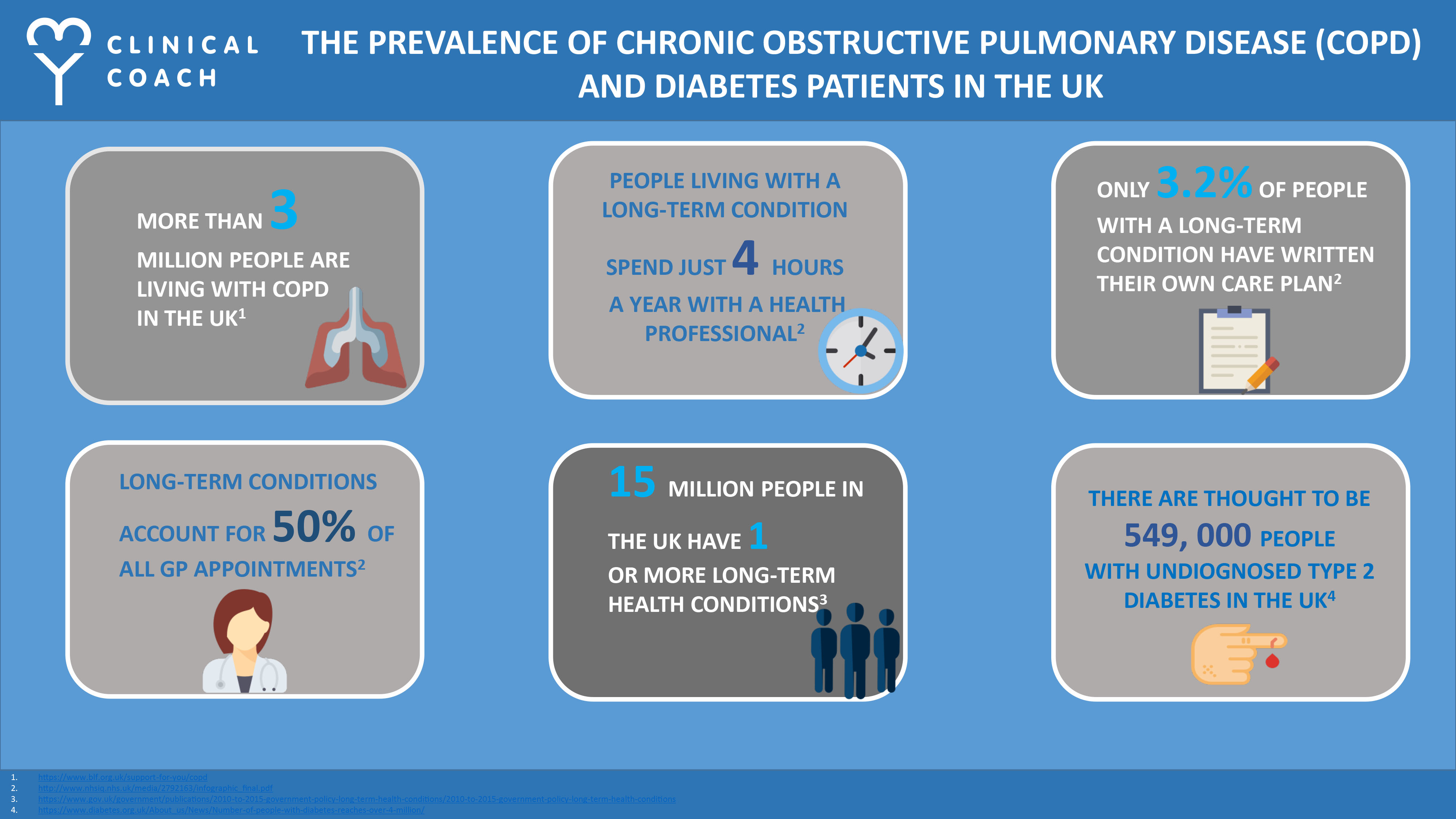 Chronic obstructive pulmonary diseases  COPD  Adult Case Study Explain the  role of smoking in     Ensign Therapy